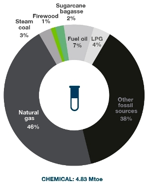 Source: Solar Payback / EPE