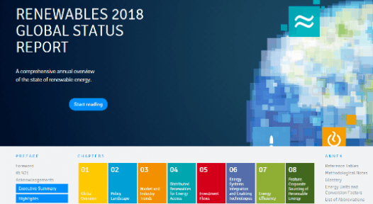 Renewables 2018 Global Status Report