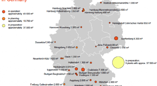 Map District Heating in Germany
