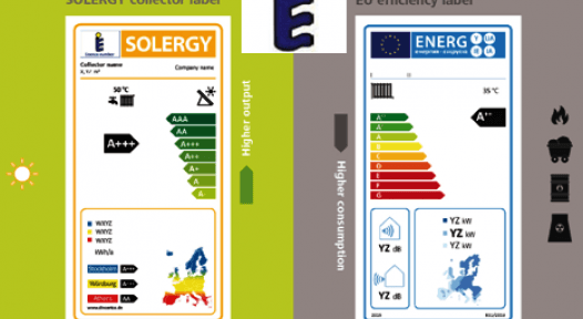 collector labels Solergy (left) and Solar Keymark (centre top) as well as the EU Energy Efficiency label (right)