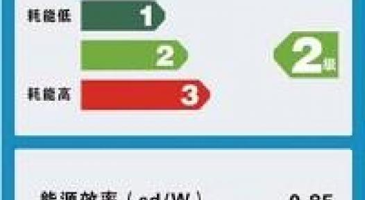 China: Compulsory Energy Efficiency Label