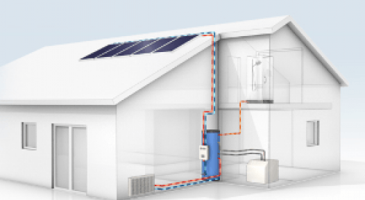 Germany: Disparity between Photovoltaic and Solar Heating and Cooling increases