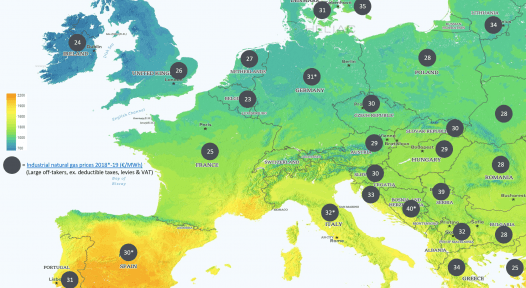 How SHIP can compete with heat produced from natural gas in Europe