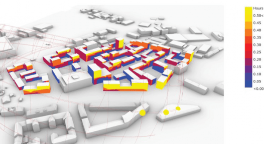 Workflow stories describe use of solar neighbourhood planning tools