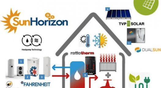 Innovative solar-assisted heat pumps