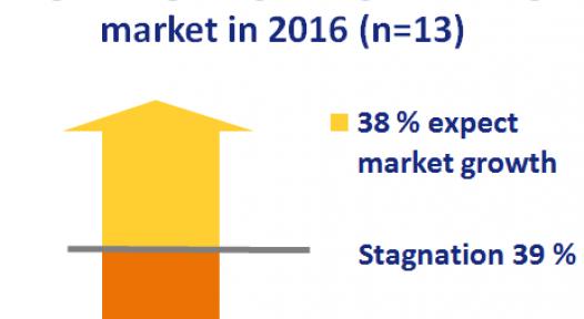 Solrico Portugal Market Assessment