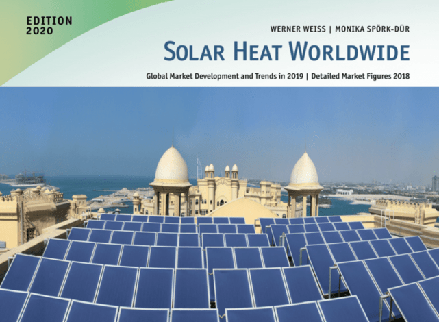 Global perspective on solar heating and cooling